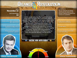 Orange Revolution game screenshot